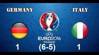 Germany vs Italy Highlight and penalty 1-1, 6-5