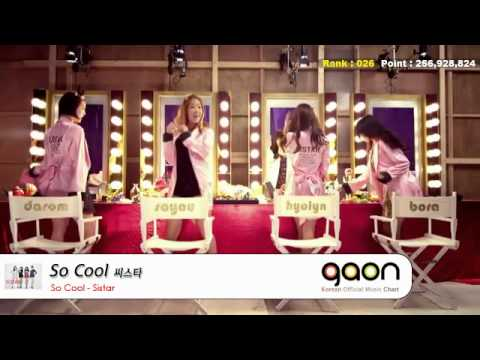 #501 2011 KPOP Gaon Chart TOP 100