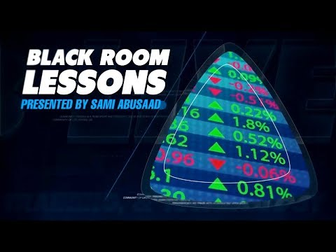3 Gap Patterns Every Trader Should Know by Sami Abusaad