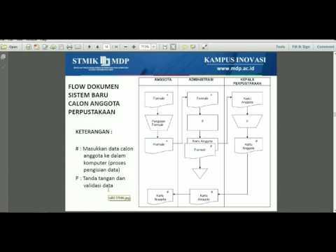 video-pembelajaran-algoritma,-pseudocode,-dan-flowchart