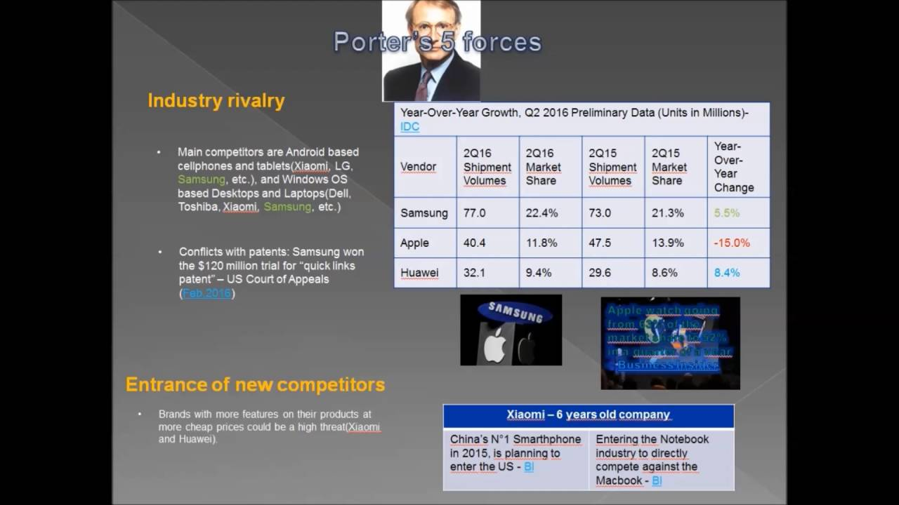 porters five forces for the tablet and smartphone industry apple