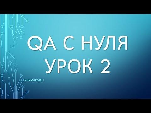 Урок 2: Введение в Тестирование ПО - QA с Нуля - Что Такое QA