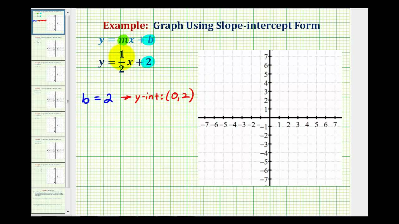 Ex 1 graph a linear equation in slope intercept form youtube ex 1 graph a linear equation in slope intercept form falaconquin