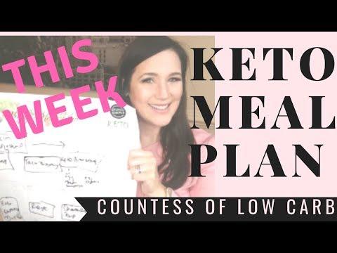 keto-meal-plan-?-easy-keto-meals-2019
