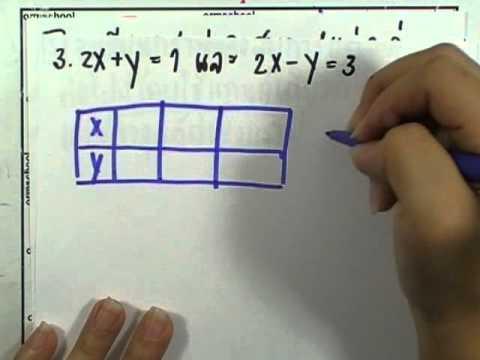 เลขกระทรวง พื้นฐาน ม.3 เล่ม1 : แบบฝึกหัด2.2ข ข้อ03