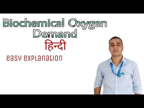 Biochemical Oxygen Demand || BOD || Science Classes