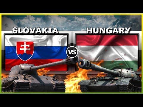 Slovakia vs Hungary - Military Power Comparison 2019