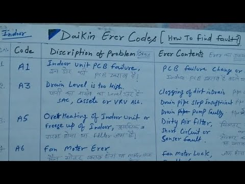 Daikin AC Errer Codes