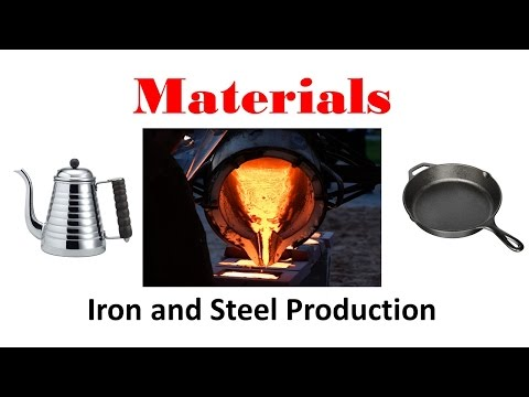 Materials - (Part 1: Smelting and Refining Iron and Steel)
