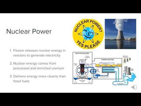 Energy Portfolio Presentation