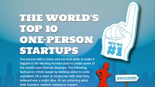 Online Clock's Top 10 One-Person Start-Ups(http://OnlineClock.net is just one example of a case where one person with a vision and the tech skills to make it happen is the winning formula used to create ..., 2014-07-23T17:35:58.000Z)