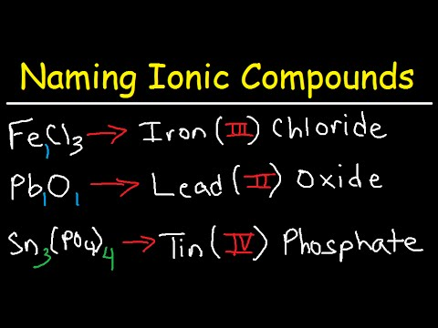 Naming Binary Ionic Compounds With Transition Metals & Polyatomic ...