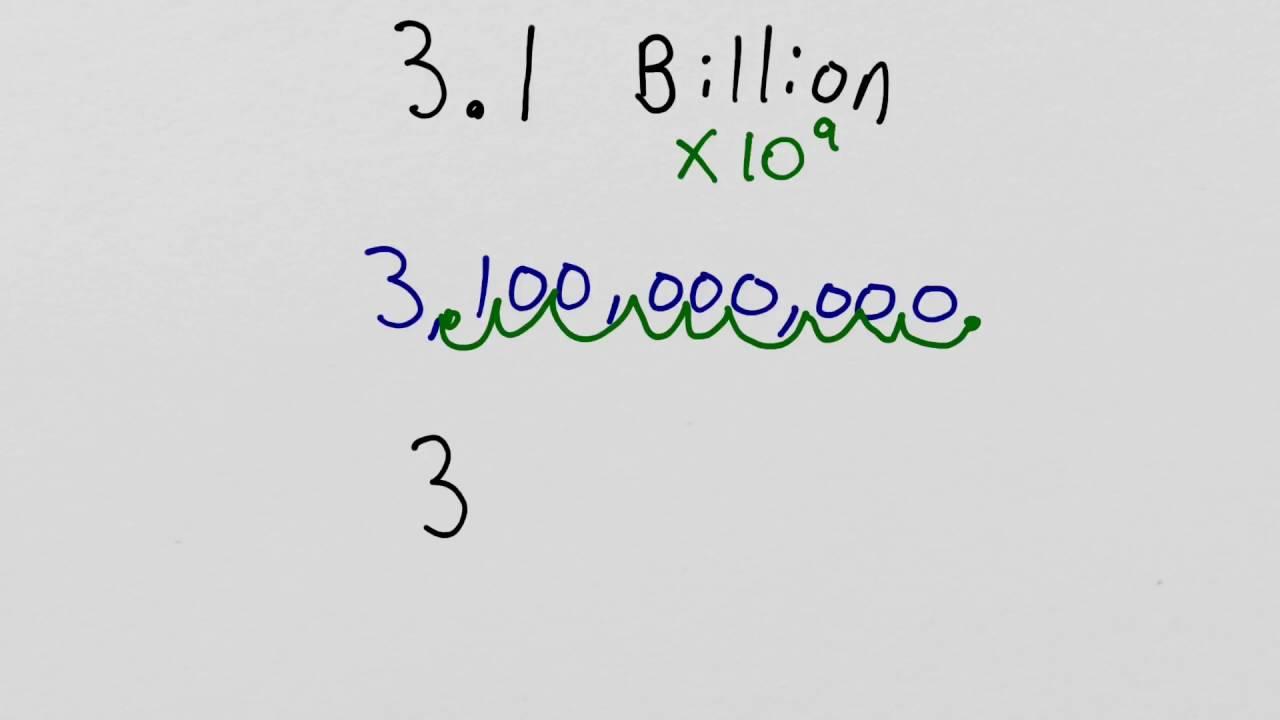 million billion trillion