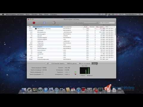 Мониторинг ресурсов системы в Mac OS Lion