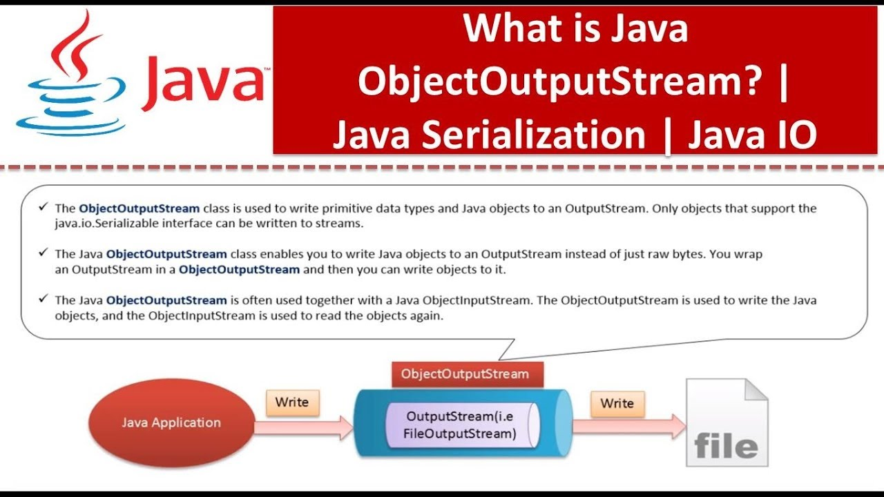 Java tutorial java io java objectoutputstream java java tutorial java io java objectoutputstream java serialization baditri Image collections