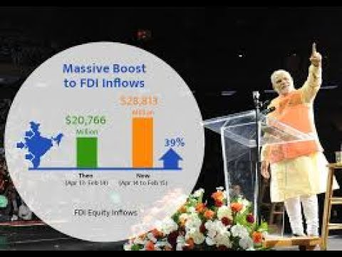 India Moving toword Becomes Global Power Under PM Modi's Excellent Economic and Foreign Policy