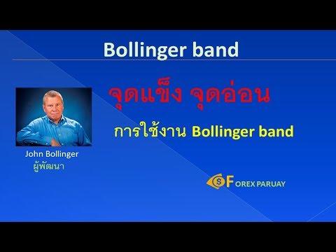 จุดแข็ง จุดอ่อน การใช้ Bollinger Bands เทรด Forex