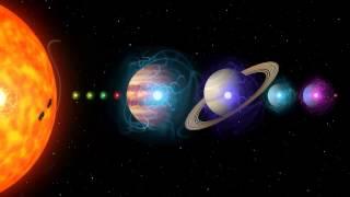 Урок астрологии №1. Как влияет Космос и планеты на человека