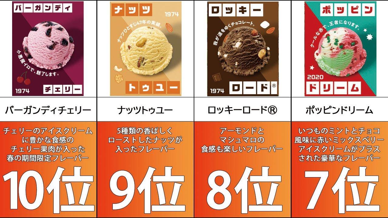 【サーティーワンアイスクリーム】人気フレーバーランキング