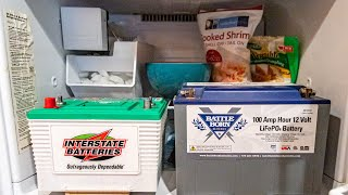AGM vs Lithium Batteries for Sub-Freezing Solar Powered Camping