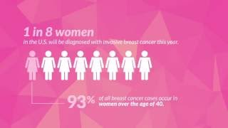 Breast Cancer Awareness Check Into Cash