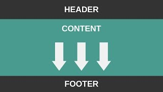 Keeping Footer at the Bottom of the Page (HTML & CSS)