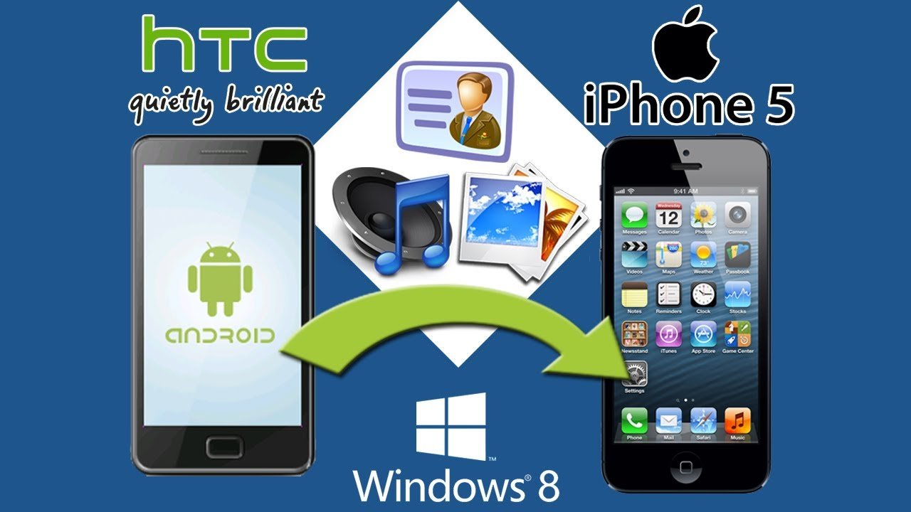 best way to get music on iphone htc to iphone 5s 5c 5 best way to transfer contacts sms 19682