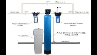 Системы очистки воды для коттеджа, цена, купить? Фильтры для очистки воды в коттедже от железа