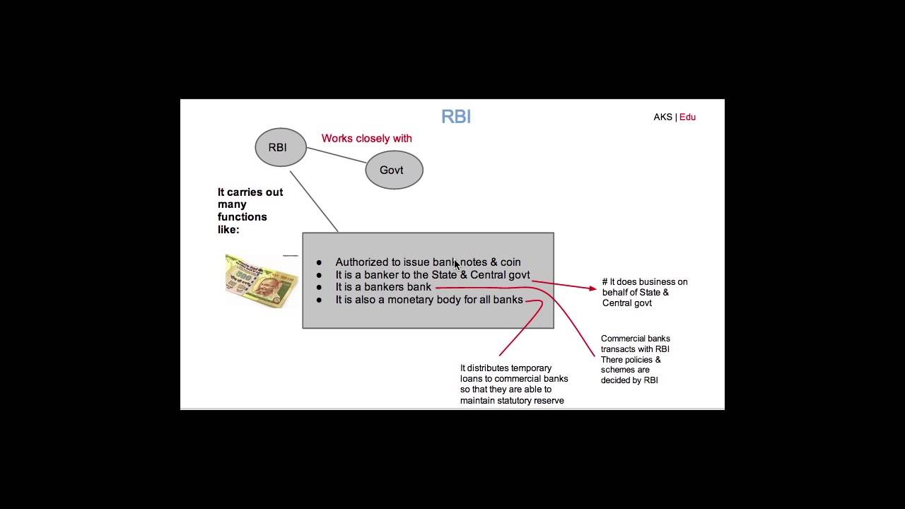 Reserves of banks: definition, features and formation 3