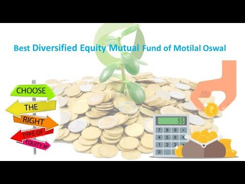 Best Diversified Equity Mutual Fund of Motilal Oswal Most Focused Multicap 35-Hindi