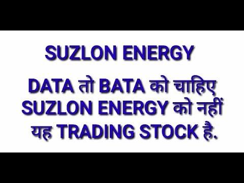 SUZLON ENERGY || SUZLON ENERGY STOCK || LATEST SHARE MARKET NEWS
