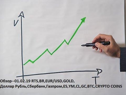 Обзор--01.02.19 RTS,BR,EUR/USD,GOLD, Доллар Рубль,Сбербанк,Газпром,ES,YM,CL,GC,BTC,CRYPTO COINS