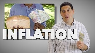 Inflation- Cost-push and Demand-pull Macroeconomics 3.6