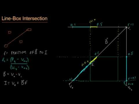 Math for Game Developers - Bullet Collision (Vector/AABB Intersection)