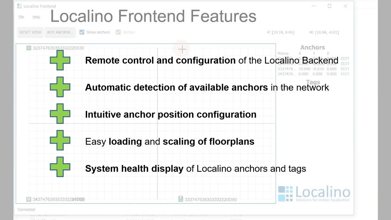 Localino Complete Systems   Localino Indoor Localization