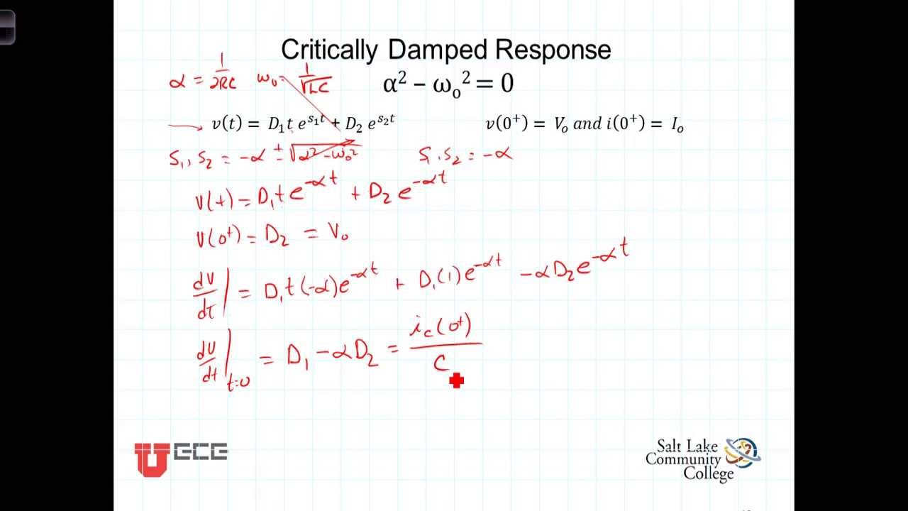 L8 2 3Critically Damped Parallel Natural Response