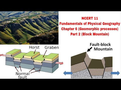 geography- 04, Block mountain formation