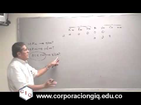 28. How to convert centimeters to inches (in) very easy from YouTube · Duration:  1 minutes 59 seconds