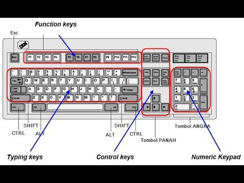 Cara Mengoperasikan Komputer PC / Laptop (Menghidupkan-Mengetik-Mematikan) | KHUSUS PEMULA.
