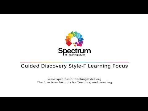 Guided Discovery Style-F Learning Focus / Spectrum of Teaching Styles