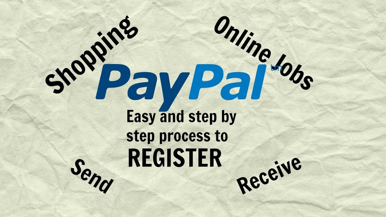 Paypal In Philippines