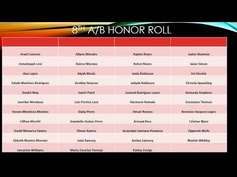 LINDLEY MIDDLE SCHOOL 1ST SEMESTER HONOR ROLL