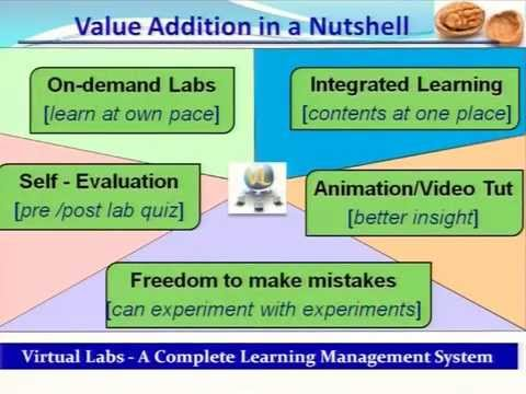 Introduction to Virtual Labs