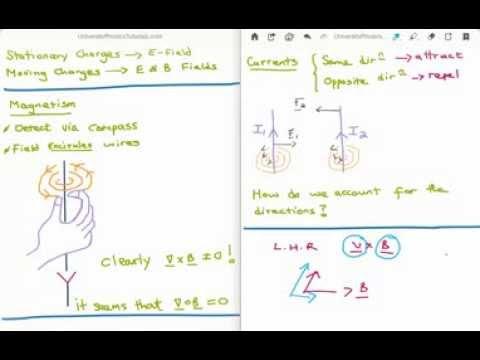 Magnetostatics 1 : Lorentz Force Law