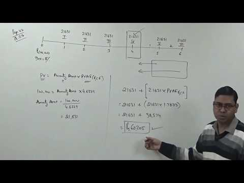 Time Value of Money  ||  Problem & Solution  ||  Financial Management [FM]