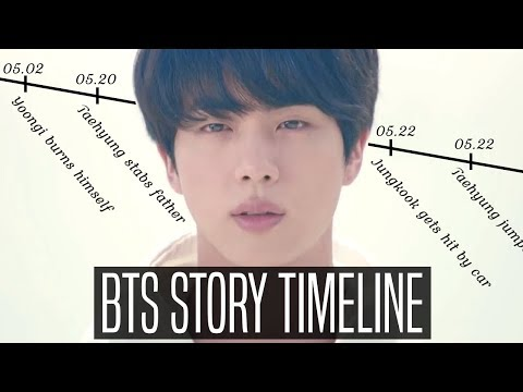 BTS TIMELINE 'ANSWER HER & TEAR' : What happened in order   STORY-LINE
