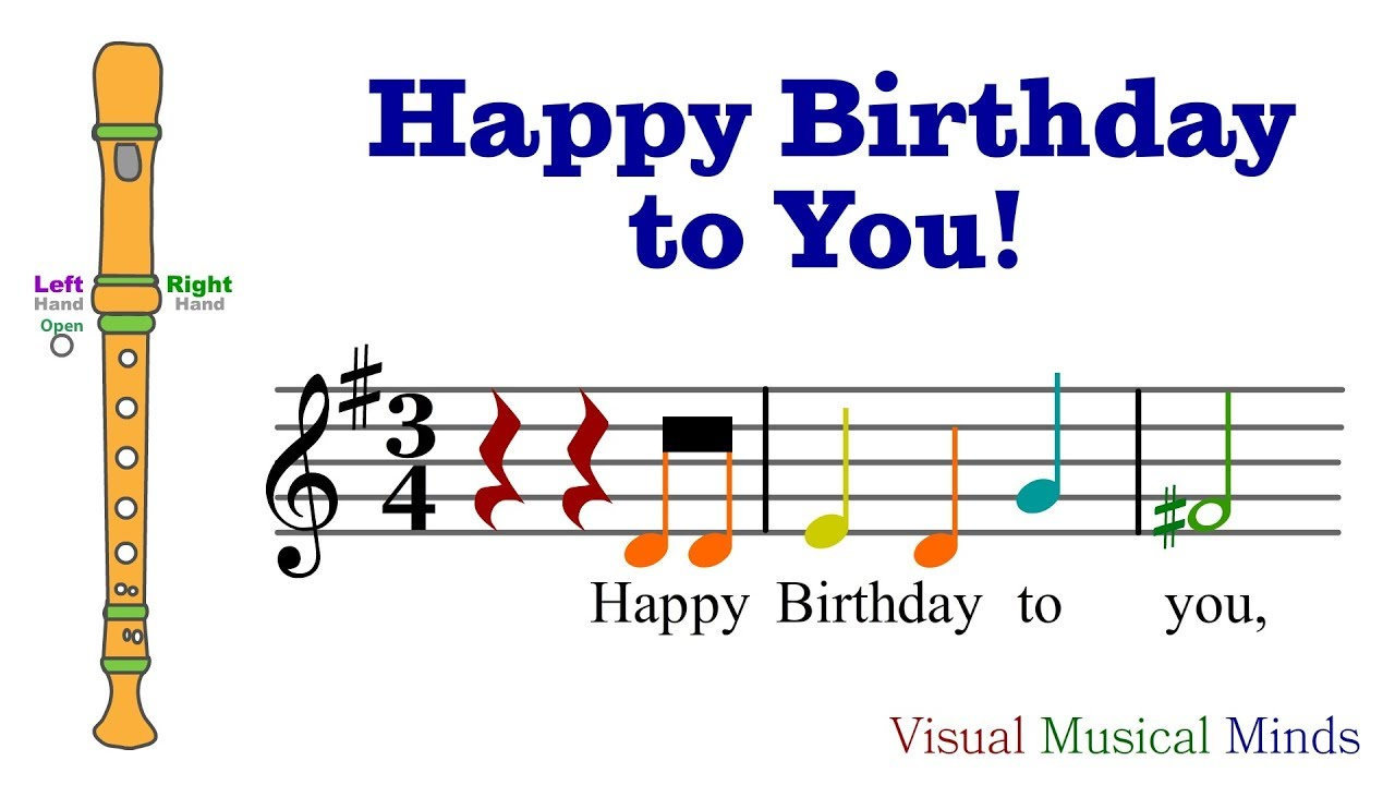 Vmm Recorder Song 16 Happy Birthday To You Youtube