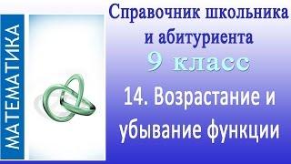 Возрастание и убывание функции. Видеосправочник по математике #14