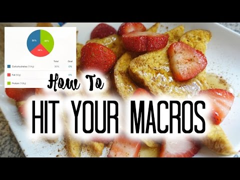 HOW TO HIT YOUR MACROS | Planning Meals + FDOE