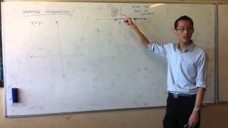 Graphing Inequalities (1 of 3)